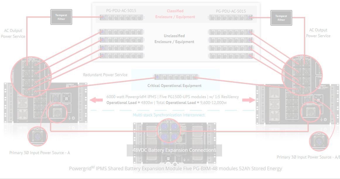 Plug and Play Backplane | UPS Stacking System 24 VDC 48 VDC